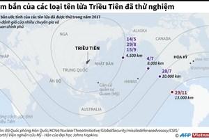 [Infographics] Tầm bắn của các loại tên lửa Triều Tiên đã thử nghiệm