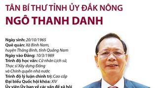 [Infographics] Tân Bí thư Tỉnh ủy Đắk Nông Ngô Thanh Danh