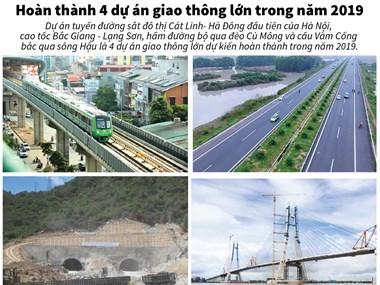 [Infographics] Hoàn thành 4 dự án giao thông lớn trong năm 2019
