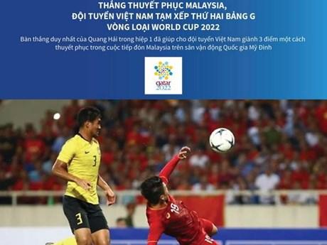 Thắng Malaysia, đội Việt Nam tạm xếp thứ 2 bảng G vòng loại World Cup    Bóng đá   Vietnam+ (VietnamPlus)
