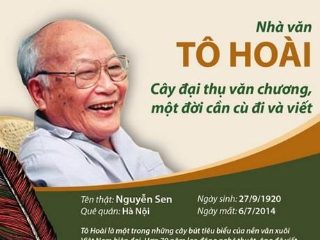 [Infographics] Nhà văn Tô Hoài - Cây đại thụ văn chương của Việt Nam