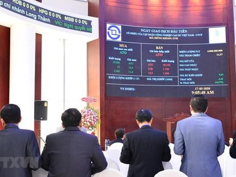 Triển vọng thị trường chứng khoán và cơ hội đầu tư tháng 11