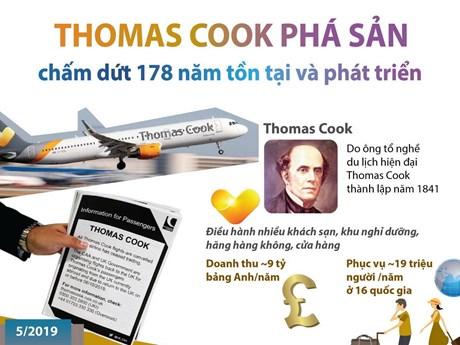 Thomas Cook phá sản, chấm dứt 178 năm tồn tại và phát triển