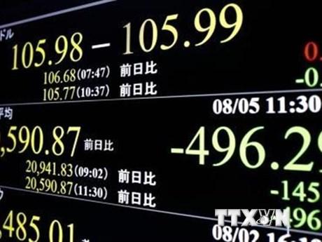 Chứng khoán châu Á giảm điểm do thỏa thuận Mỹ-Trung vẫn còn trở ngại | Chứng khoán | Vietnam+ (VietnamPlus)