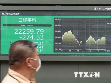 Chứng khoán châu Á đi lên nhờ sự lạc quan về đà phục hồi kinh tế