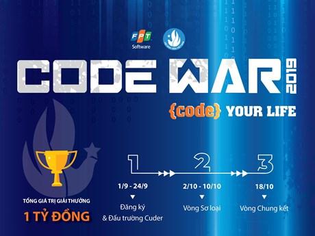 Đọ sức cùng các 'cao thủ' lập trình tại cuộc thi Code War 2019   Công nghệ   Vietnam+ (VietnamPlus)