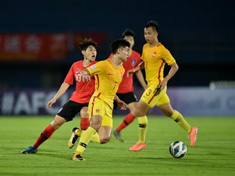 U23 Trung Quốc thua đau đớn, mất trụ cột tới hết VCK U23 châu Á 2020 | Bóng đá | Vietnam+ (VietnamPlus)