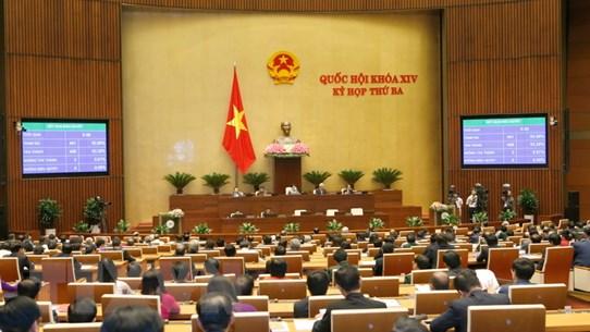 Nghị quyết về trả lời chất vấn tại kỳ họp thứ 3, Quốc hội khóa XIV