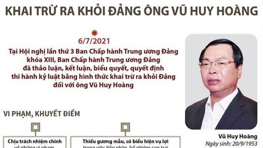 [Infographics] Khai trừ ra khỏi Đảng ông Vũ Huy Hoàng