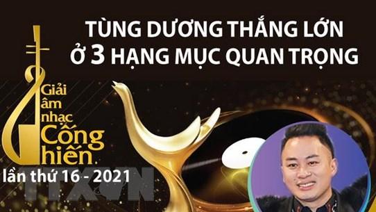 Tùng Dương thắng lớn ở 3 hạng mục Giải thưởng Âm nhạc Cống hiến 2021