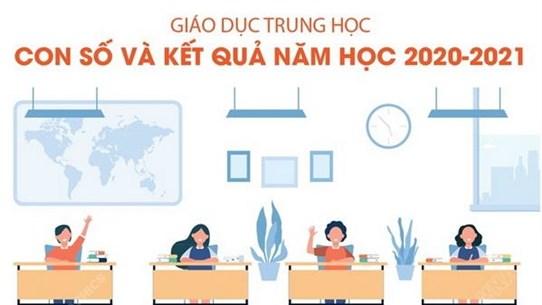 Giáo dục Trung học: Nỗ lực đảm bảo chất lượng trong dịch COVID-19