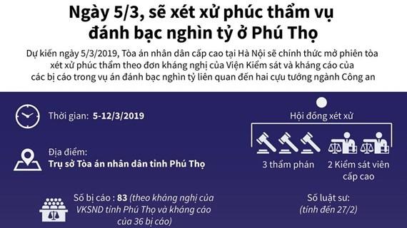 [Infographics] Xét xử phúc thẩm vụ đánh bạc nghìn tỷ ở Phú Thọ vào 5/3