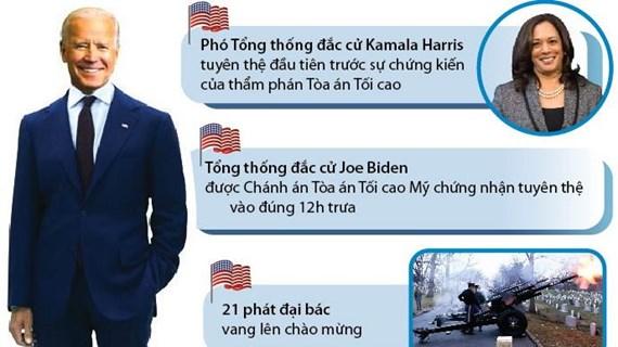 Diễn biến chính lễ nhậm chức của Tổng thống đắc cử Joe Biden