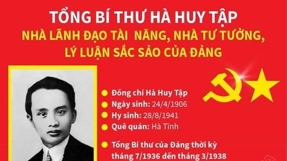 Tổng Bí thư Hà Huy Tập - nhà tư tưởng, lý luận sắc sảo của Đảng