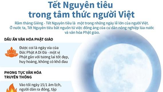 [Infographics] Tết Nguyên tiêu trong tâm thức người Việt