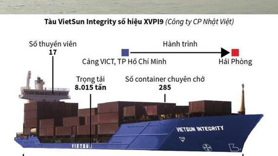 Toàn cảnh vụ chìm tàu chở gần 300 container trên sông Lòng Tàu