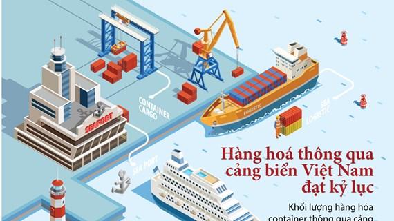 [Infographics] Hàng hóa thông qua cảng biển Việt Nam đạt kỷ lục