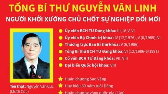 [Infographics] Tổng Bí thư Nguyễn Văn Linh: Người khởi xướng đổi mới