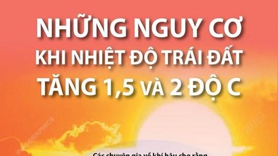 Những nguy cơ khi nhiệt độ Trái Đất tăng 1,5 độ C và 2 độ C