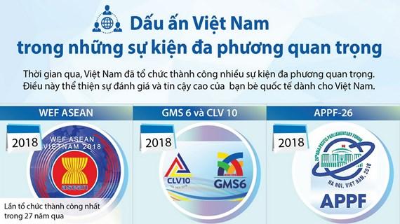 Dấu ấn Việt Nam trong những sự kiện đa phương quan trọng