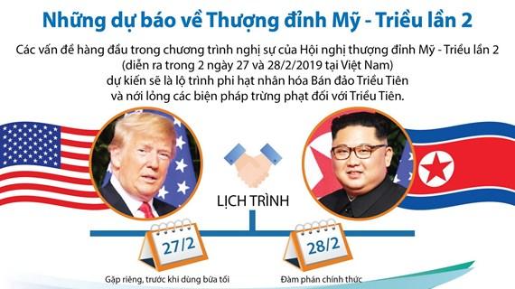 [Infographics] Những dự báo về Thượng đỉnh Mỹ-Triều lần hai