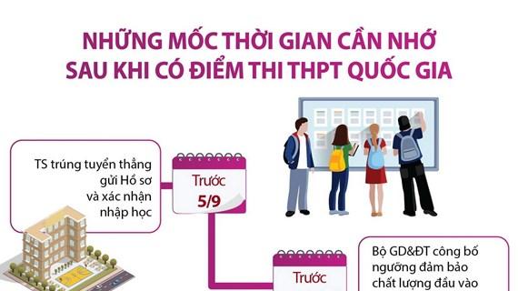 Những mốc thời gian cần nhớ sau khi có điểm thi THPT quốc gia
