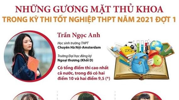 Những gương mặt thủ khoa trong kỳ thi tốt nghiệp THPT năm 2021 đợt 1