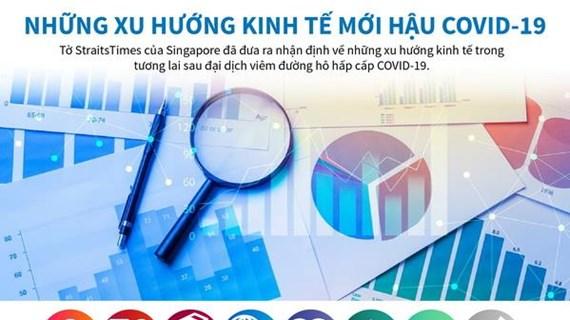 [Infographics] Những xu hướng kinh tế mới hậu COVID-19