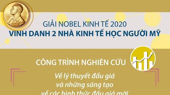 [Infographics] Nobel Kinh tế 2020 vinh danh 2 nhà kinh tế học người Mỹ