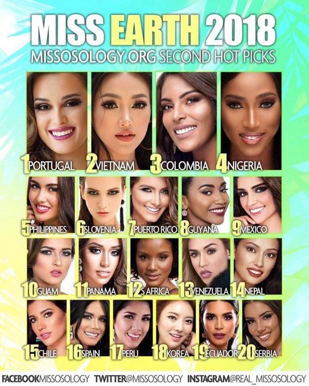 Miss Earth 2018: Phuong Khanh gianh huy chuong Bac phan thi bikini hinh anh 3