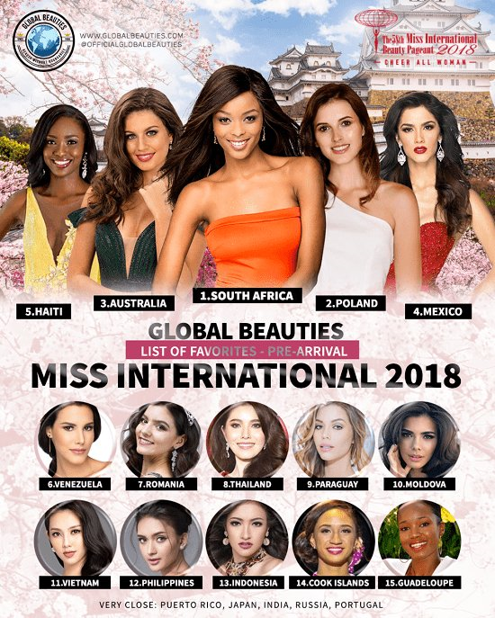Globalbeauties du doan Thuy Tien trong top 15 Miss International 2018 hinh anh 2