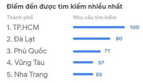 Noi long gian cach: Du khach chau A-Thai Binh Duong 'them' di du lich hinh anh 2