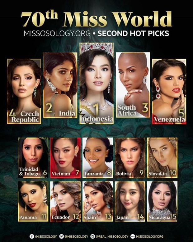 Miss World 2021: Hanh trinh nhan sac Viet duoc ton vinh va toa sang hinh anh 4