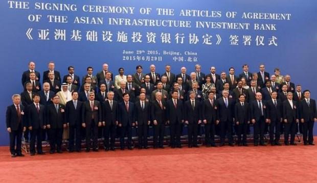 AIIB tham vong thoi