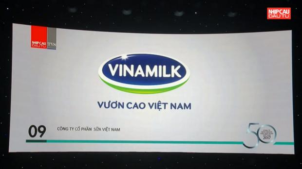 Vinamilk lot top dan dau 50 Cong ty kinh doanh hieu qua nhat Viet Nam hinh anh 2
