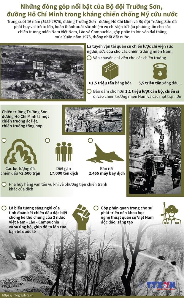 [Infographics] Nhung dong gop noi bat cua Bo doi Truong Son hinh anh 1