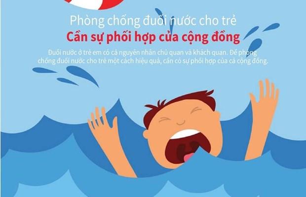Ha Noi day manh phong chong duoi nuoc cho tre em trong dip He hinh anh 1