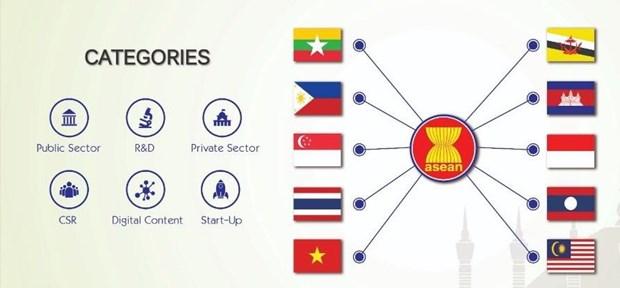 Phat dong Giai thuong ASEAN ve cong nghe thong tin va truyen thong hinh anh 1