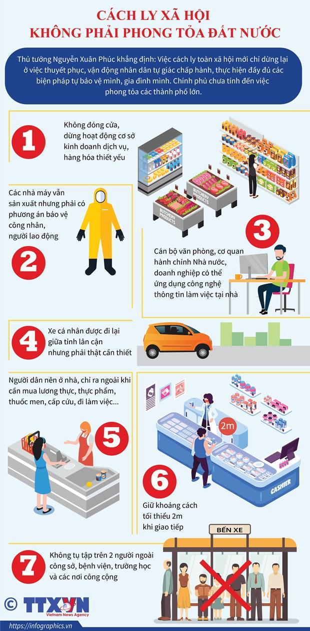 [Infographics] Cach ly xa hoi khong phai la phong toa dat nuoc hinh anh 1