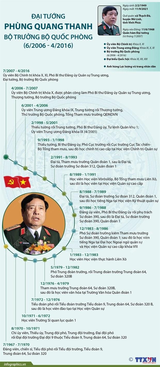 Dai tuong Phung Quang Thanh - vi tuong truong thanh qua chien dau hinh anh 3