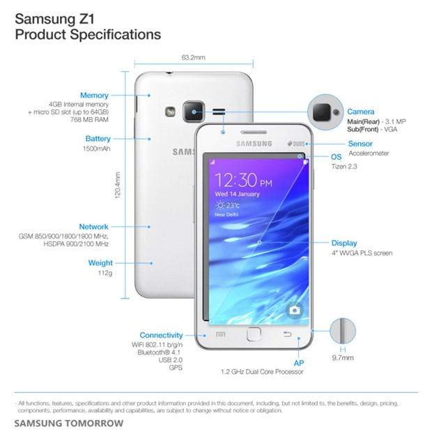 Cuoi cung, Samsung da tung ra dien thoai Tizen OS dau tien hinh anh 2