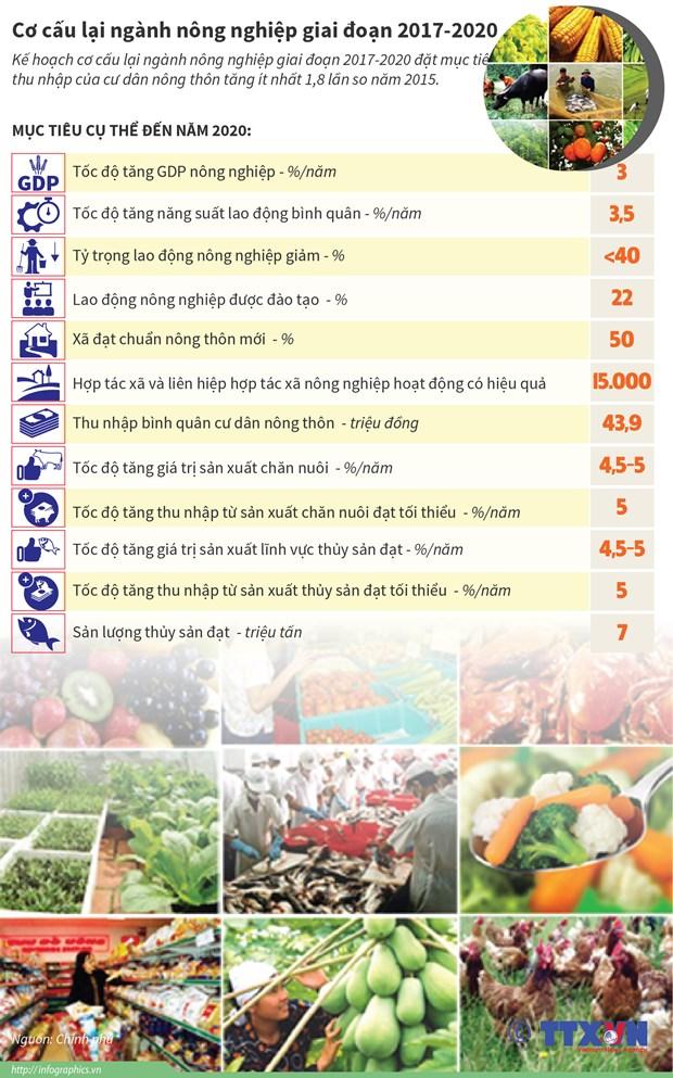 Thu tuong Nguyen Xuan Phuc doi thoai voi nong dan tai Hai Duong hinh anh 4
