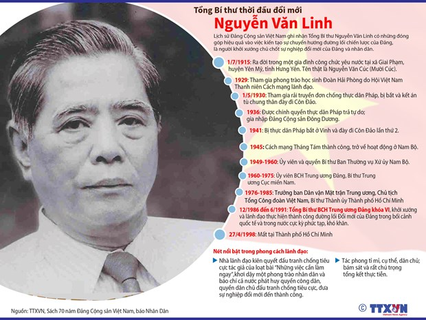 Le tuong niem 20 nam Ngay mat cua Tong Bi thu Nguyen Van Linh hinh anh 3