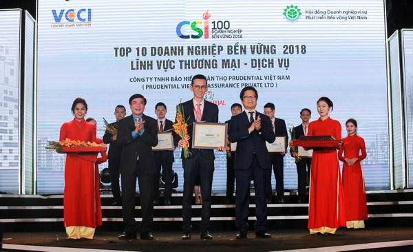 Cong bo 100 Doanh nghiep ben vung tai Viet Nam nam 2018 hinh anh 2