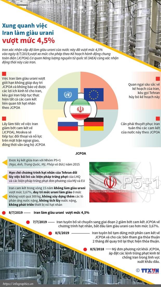 Duc, Phap, Anh va EU ra tuyen bo chung ve van de hat nhan cua Iran hinh anh 2