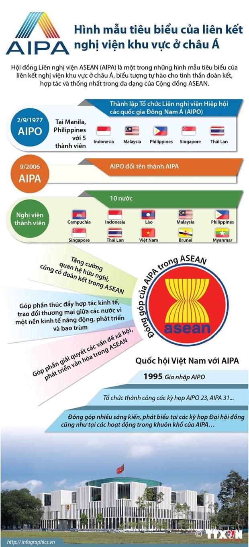 Khai mac trong the Dai Hoi dong Lien nghi vien ASEAN lan thu 40 hinh anh 3