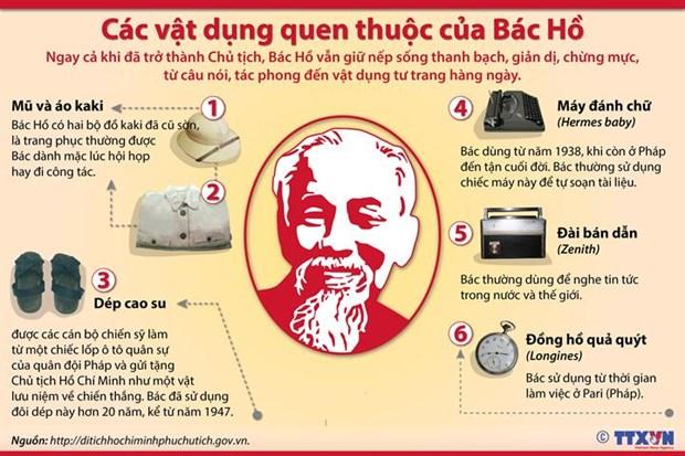 Hoc tap Chu tich Ho Chi Minh - Tam guong lon ve su neu guong hinh anh 5