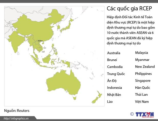 Bo truong Cong Thuong: RCEP mo them co hoi cho doanh nghiep Viet Nam hinh anh 1