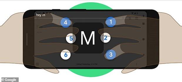 Google ra mat ban phim chu noi ao cho dien thoai Android hinh anh 1