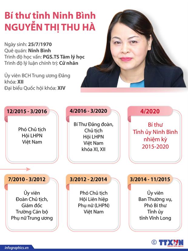 Dieu dong Bi thu Ninh Binh lam Pho Truong ban To chuc TW hinh anh 4